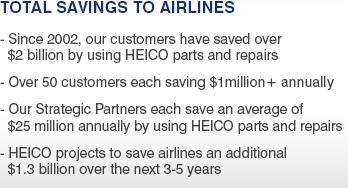 HEICO More Info