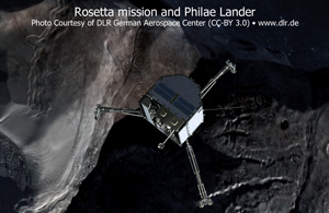 Rosetta mission and Philae Lander